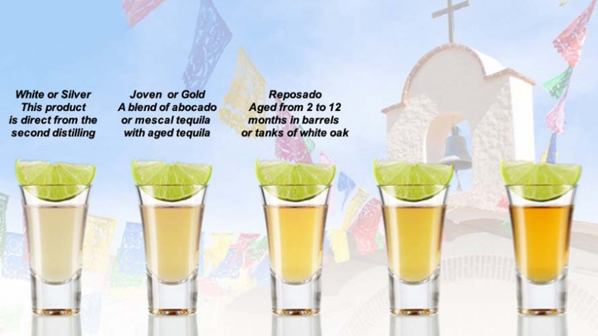Various grades of Tequila – Reposada Tequila
