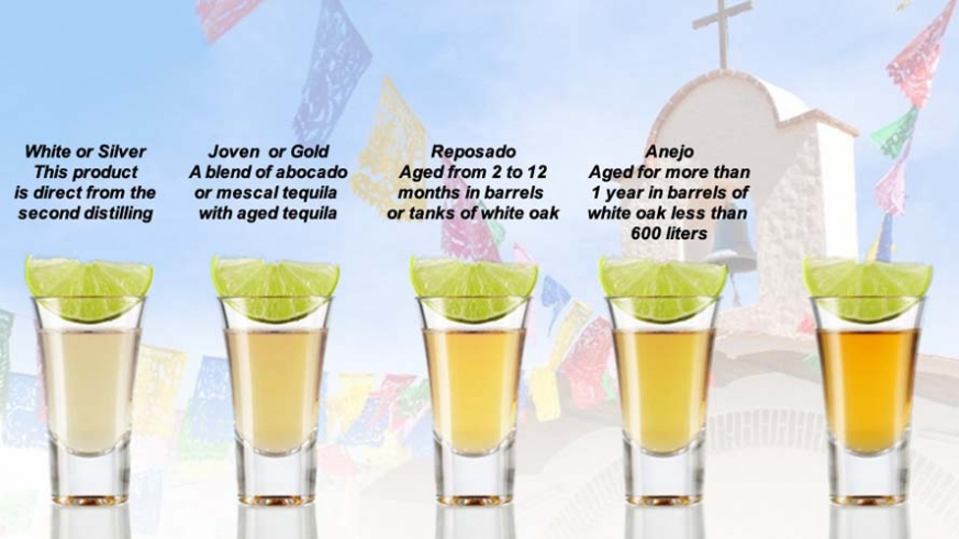 Various grades of Tequila – Anejo