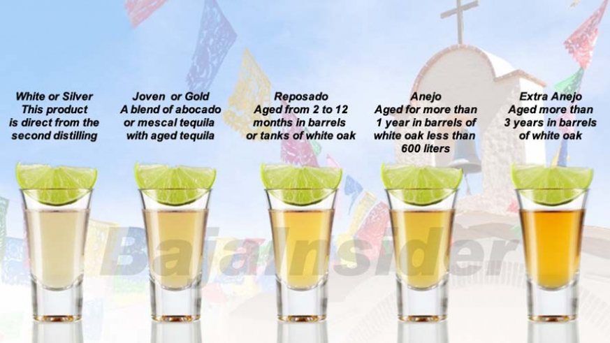Various grades of Tequila – Extra Anejo